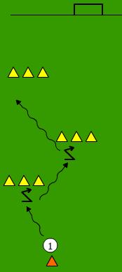 Versnelling met richtingsverandering 1